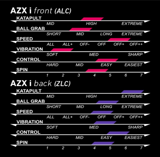 Cream AZX-i XIOM Jung Youngsik ALC + ZLC (OFF+)